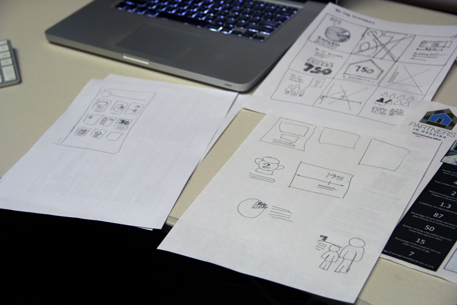infosketching by Sara and Lydia